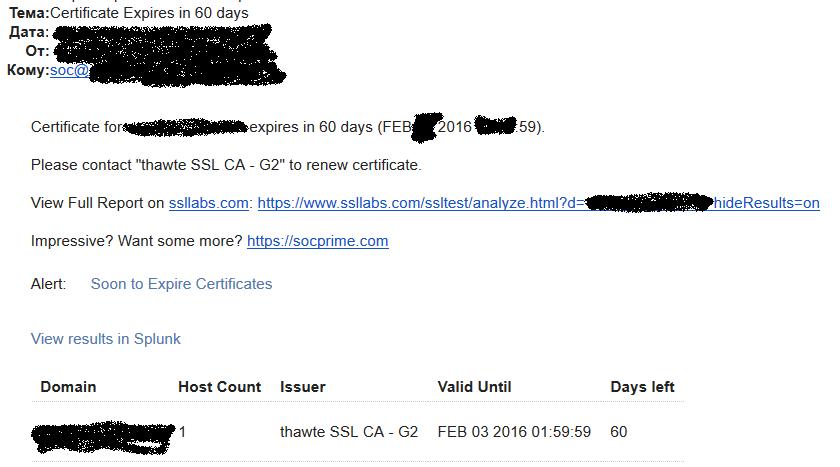 SSL Monitoring for DevOPS & Cost Prediction! - SOC Prime