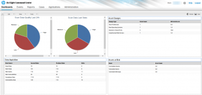 ArcSight Dashboard